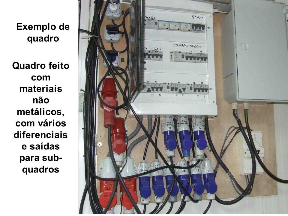 Exemplo de quadroQuadro feito com materiais não metálicos, com vários diferenciais e saídas para sub-quadros.