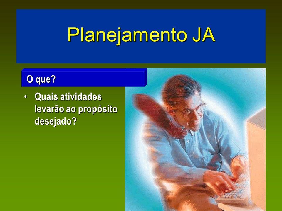 Planejamento JA O que Quais atividades levarão ao propósito desejado