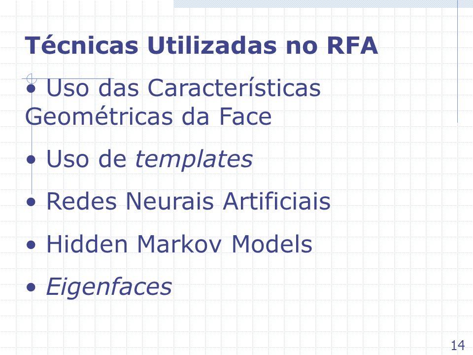 Técnicas Utilizadas no RFA Uso das Características Geométricas da Face