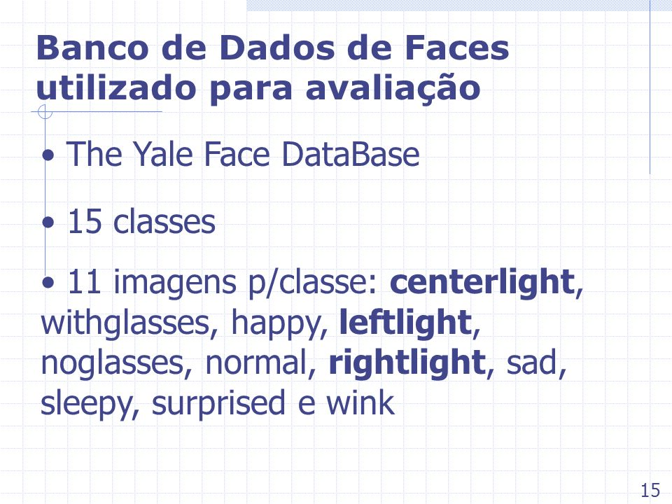 Banco de Dados de Faces utilizado para avaliação