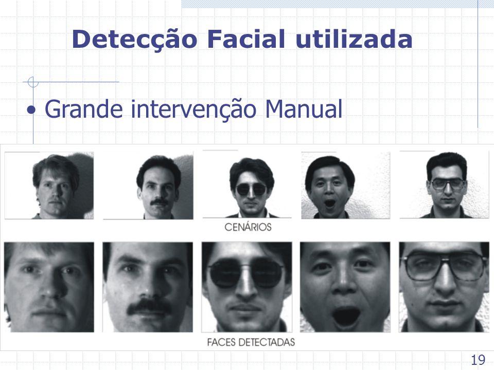 Detecção Facial utilizada