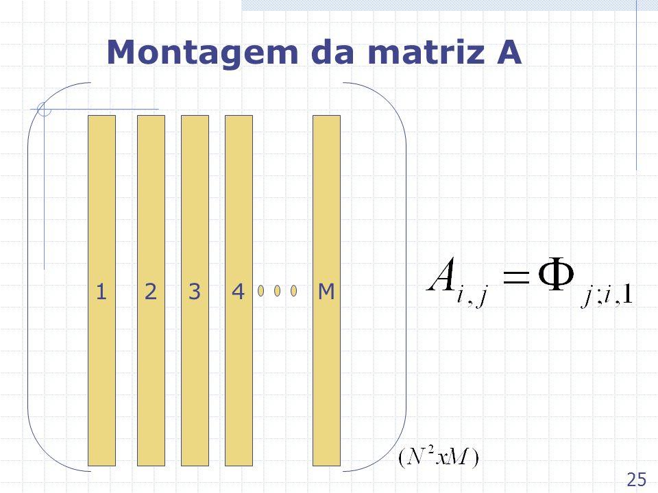 Montagem da matriz A 1 2 3 4 M 25