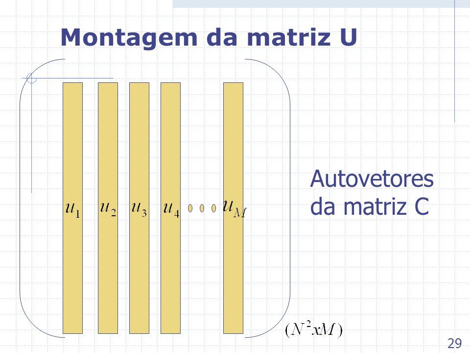 Autovetores da matriz C