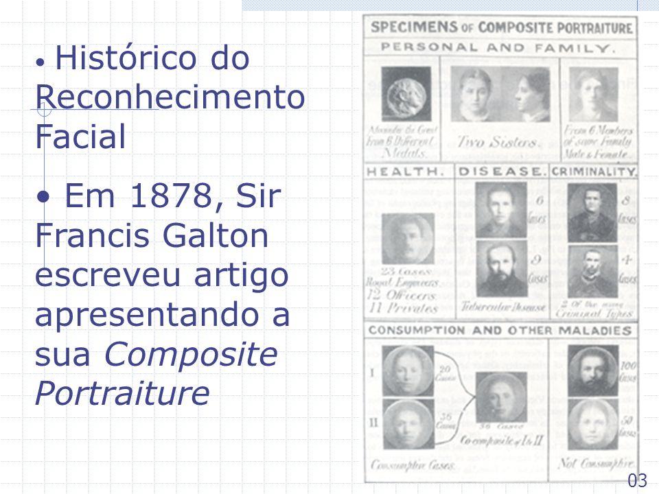 Histórico do Reconhecimento Facial