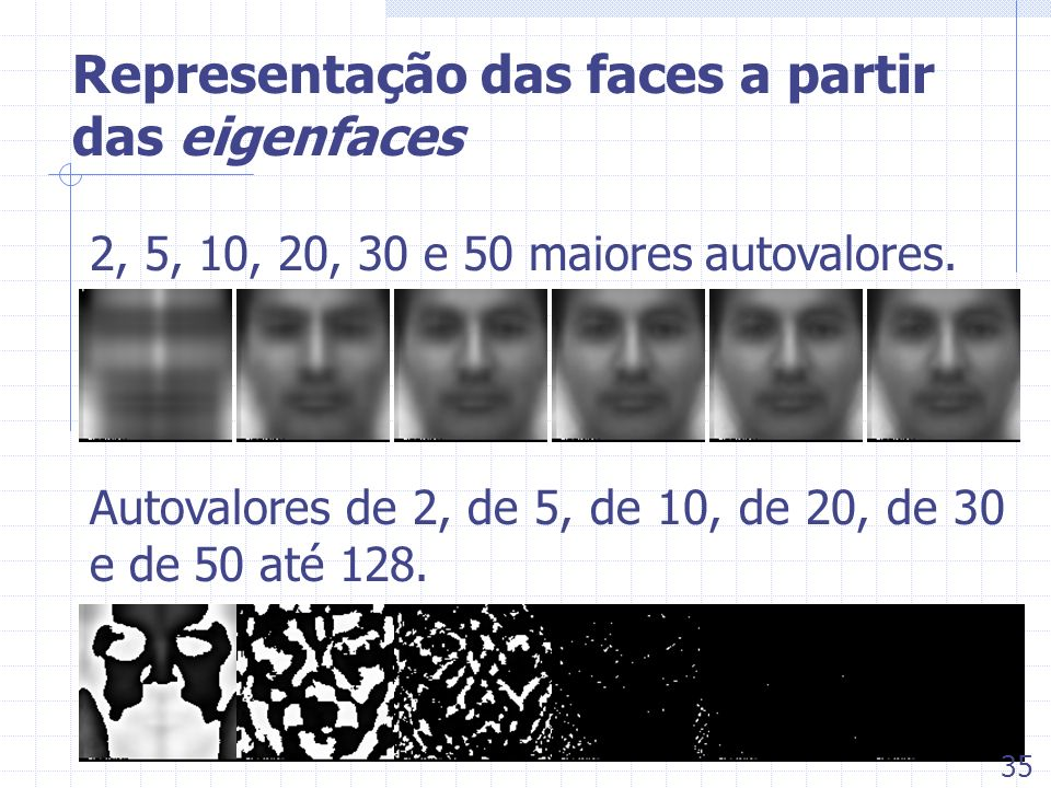 Representação das faces a partir das eigenfaces
