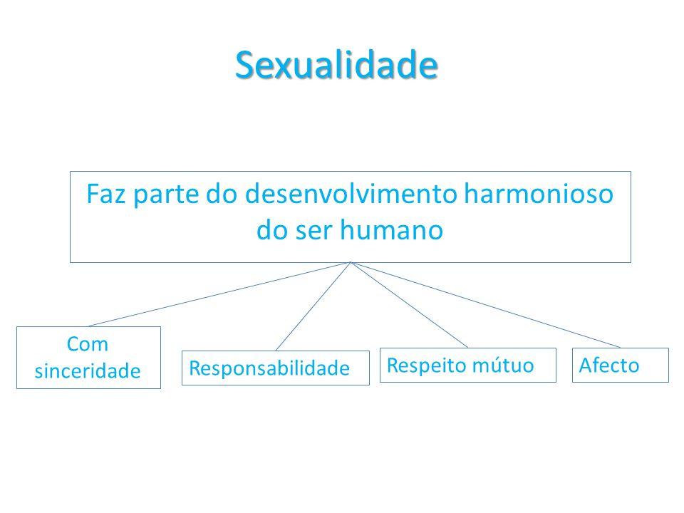 Faz parte do desenvolvimento harmonioso do ser humano