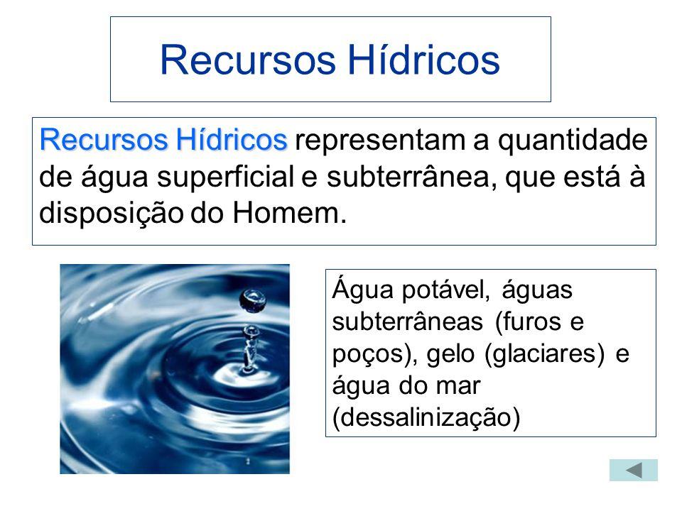Recursos Hídricos Recursos Hídricos representam a quantidade de água superficial e subterrânea, que está à disposição do Homem.