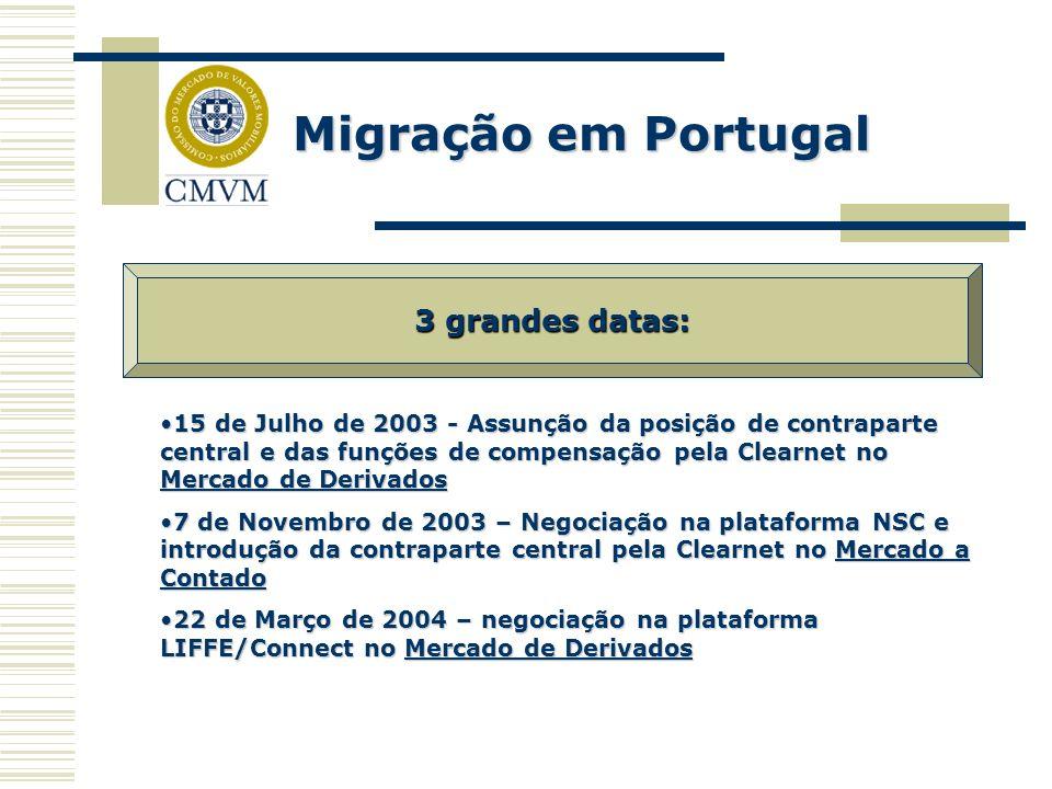 Migração em Portugal 3 grandes datas: