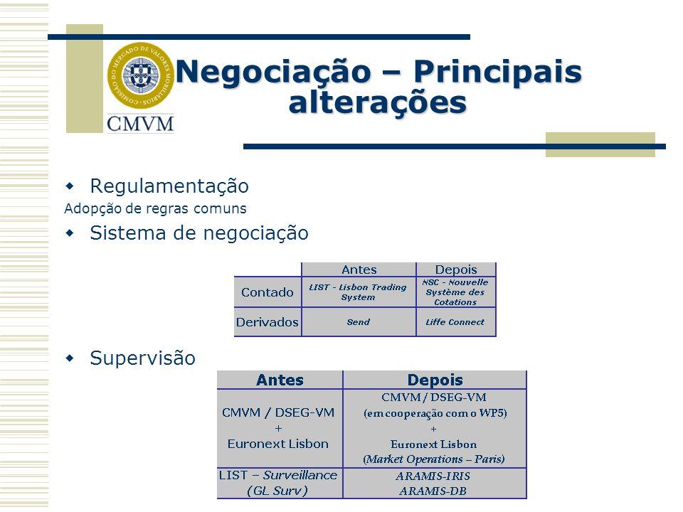 Negociação – Principais alterações