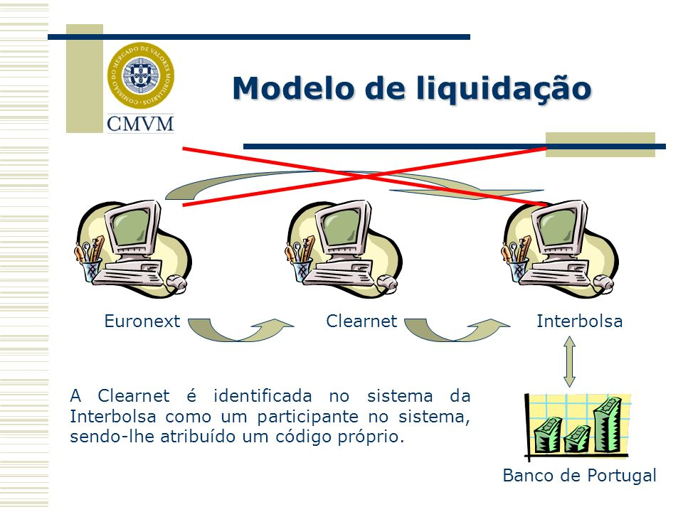 Modelo de liquidação Euronext Clearnet Interbolsa