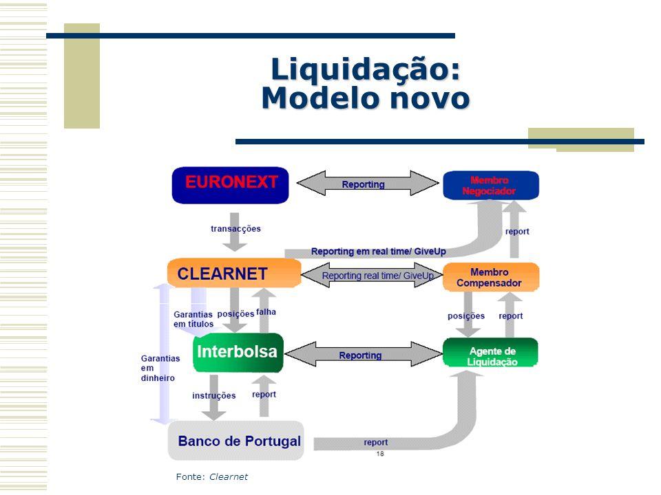 Liquidação: Modelo novo