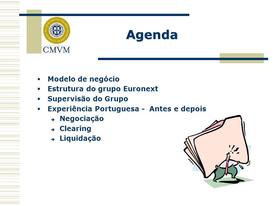 Agenda Modelo de negócio Estrutura do grupo Euronext