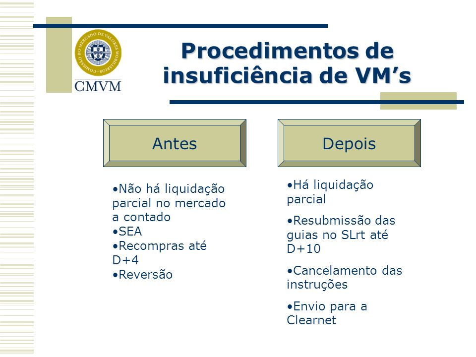 Procedimentos de insuficiência de VM's