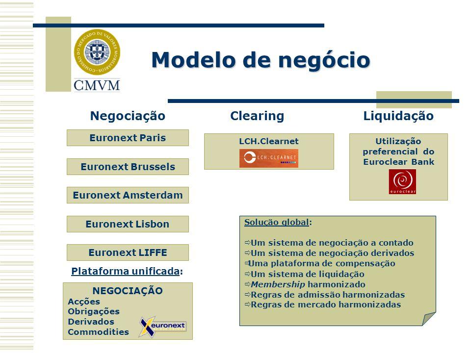 Utilização preferencial do Euroclear Bank