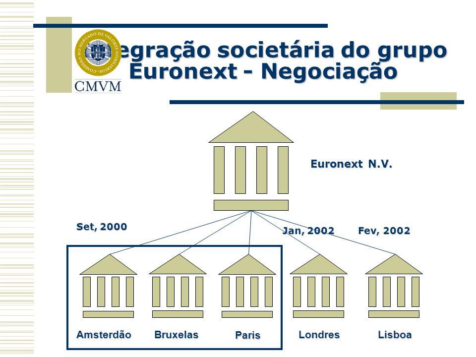 Integração societária do grupo Euronext - Negociação