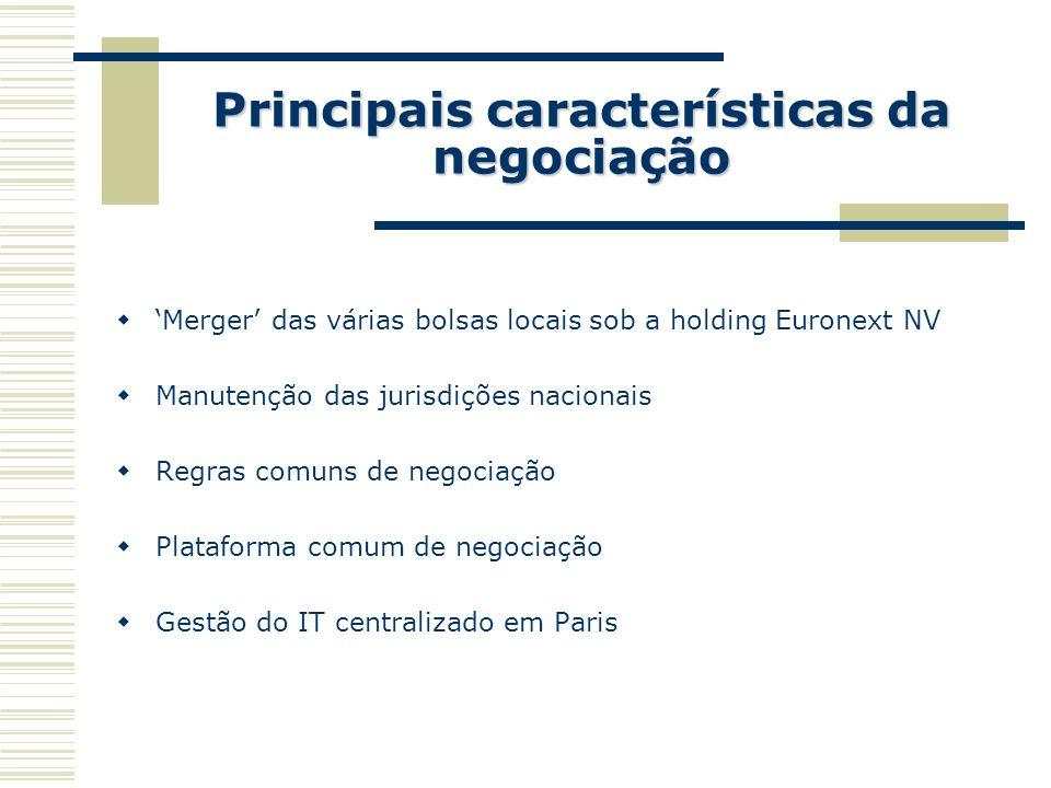 Principais características da negociação