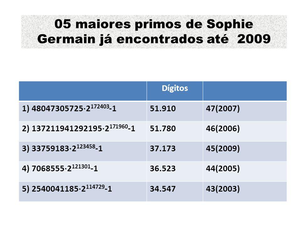 05 maiores primos de Sophie Germain já encontrados até 2009