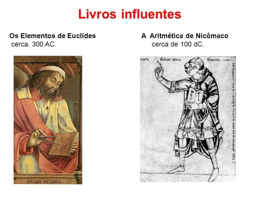 Livros influentes Os Elementos de Euclides cerca. 300 AC.