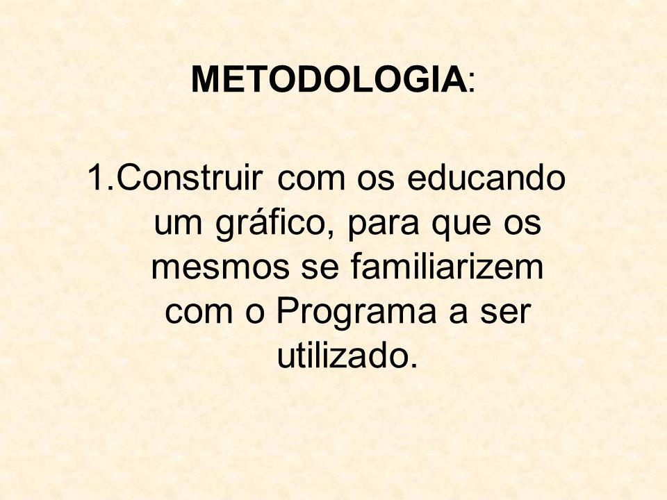 METODOLOGIA: 1.Construir com os educando um gráfico, para que os mesmos se familiarizem com o Programa a ser utilizado.