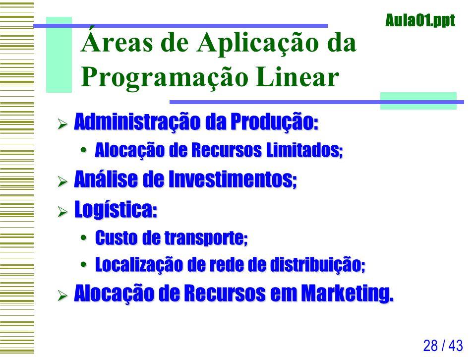 Áreas de Aplicação da Programação Linear