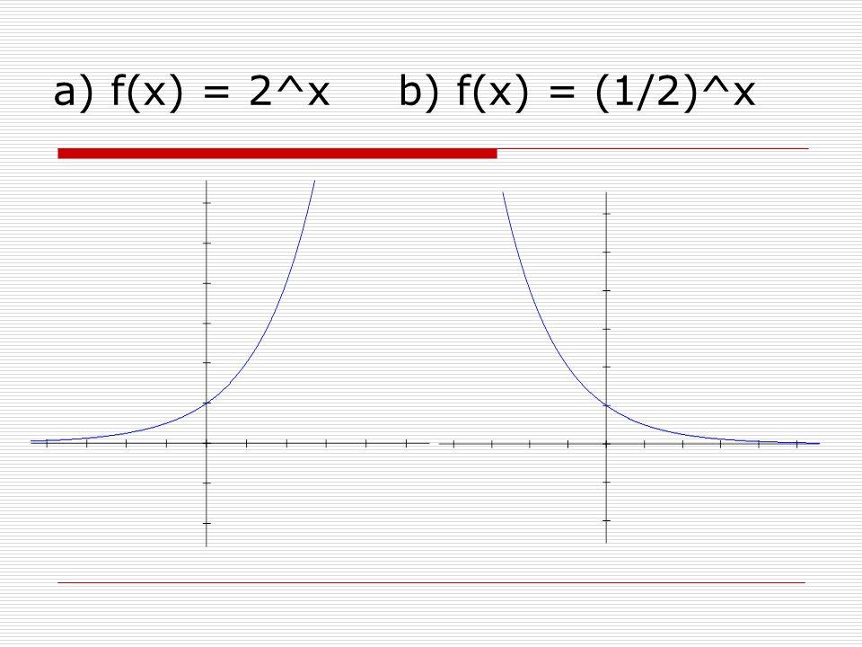 a) f(x) = 2^x b) f(x) = (1/2)^x