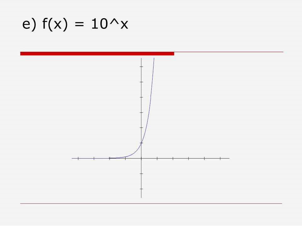 e) f(x) = 10^x