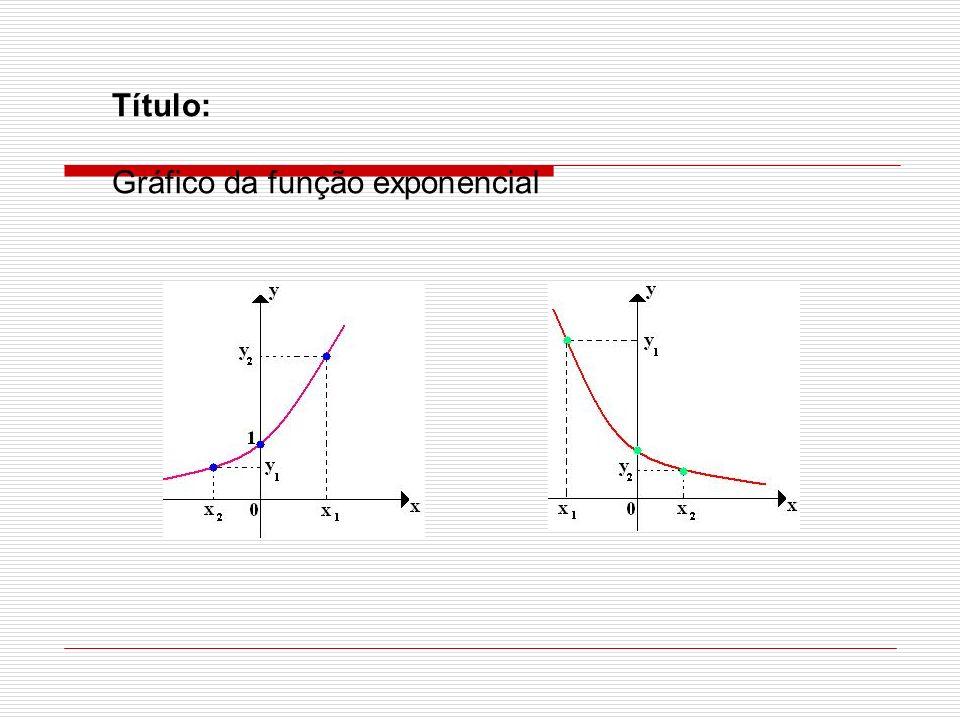 Título: Gráfico da função exponencial