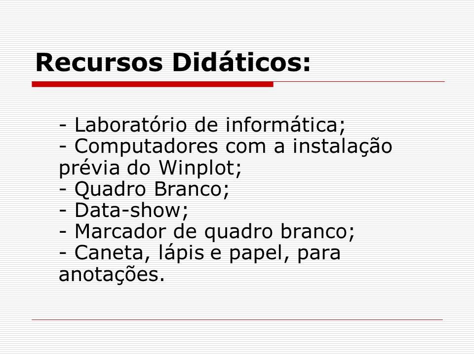 Recursos Didáticos: