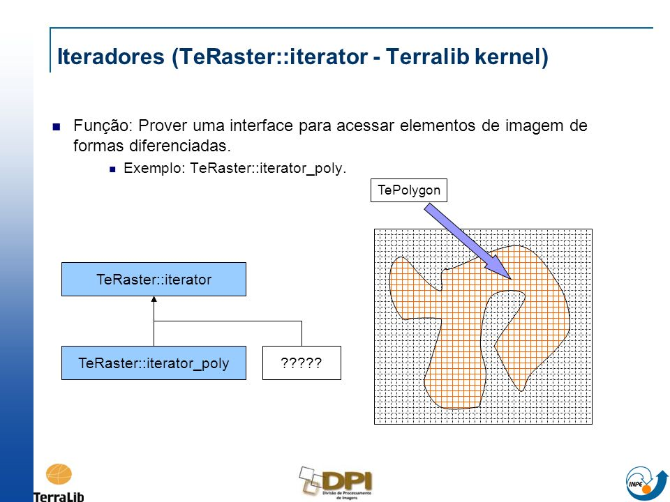 Iteradores (TeRaster::iterator - Terralib kernel)
