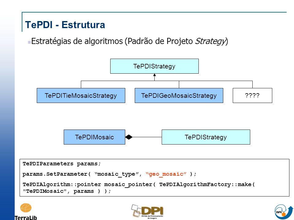 TePDI - Estrutura Estratégias de algoritmos (Padrão de Projeto Strategy) TePDIStrategy. TePDITieMosaicStrategy.