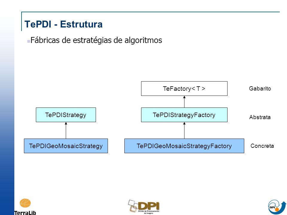 TePDI - Estrutura Fábricas de estratégias de algoritmos