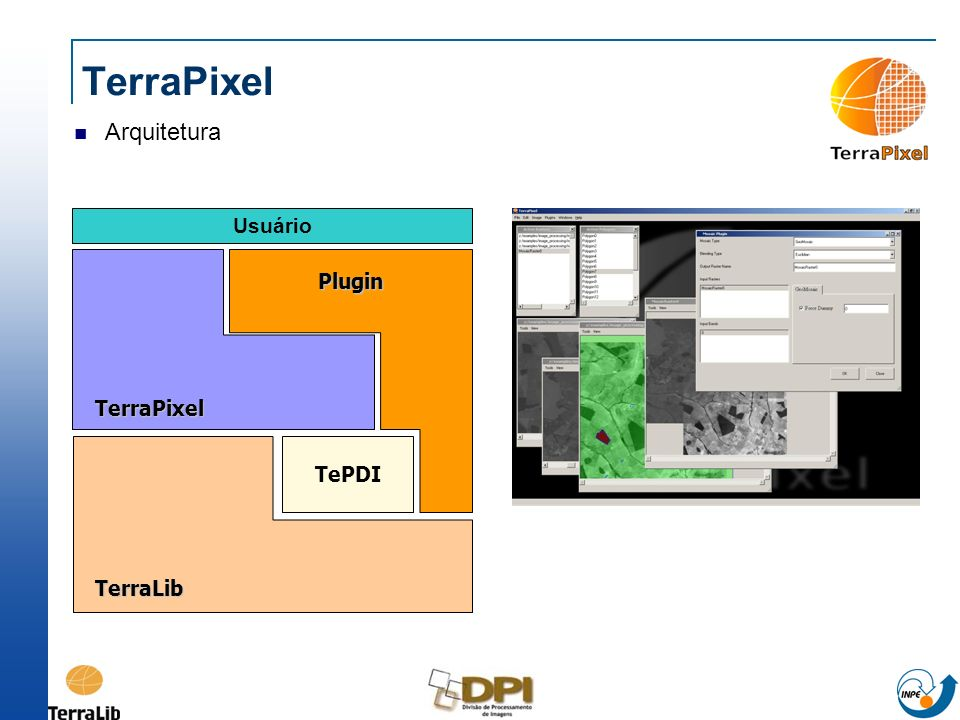 TerraPixel Arquitetura TePDI TerraLib TerraPixel Usuário Plugin