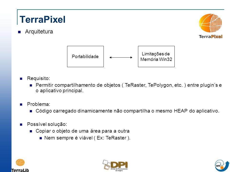 TerraPixel Arquitetura Requisito: