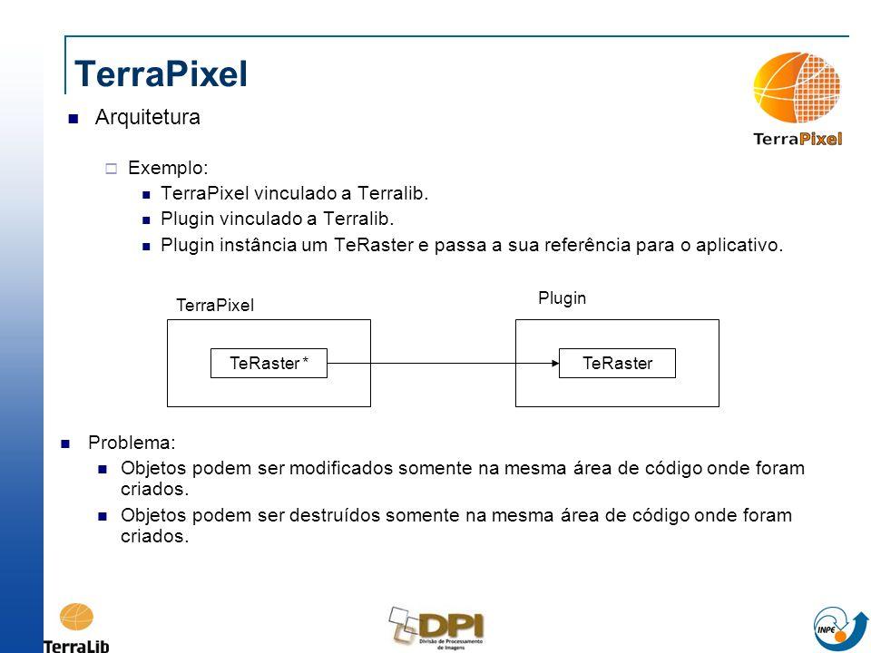 TerraPixel Arquitetura Exemplo: TerraPixel vinculado a Terralib.