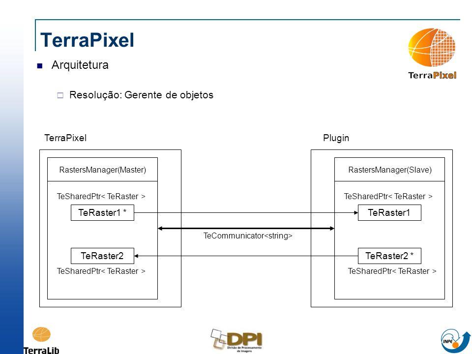 TerraPixel Arquitetura Resolução: Gerente de objetos TerraPixel Plugin