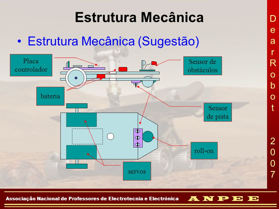 Estrutura Mecânica Estrutura Mecânica (Sugestão) Placa controlador