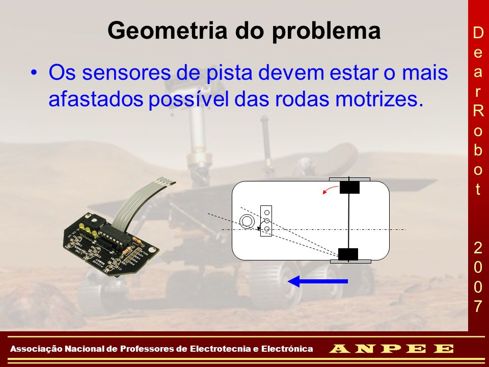 Geometria do problema Os sensores de pista devem estar o mais afastados possível das rodas motrizes.