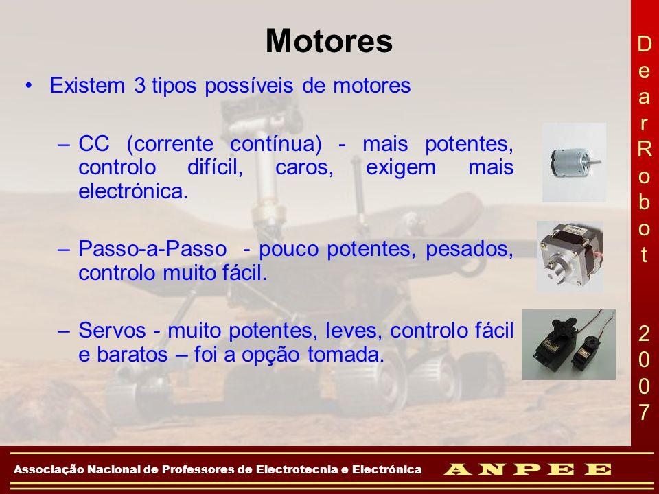 Motores Existem 3 tipos possíveis de motores