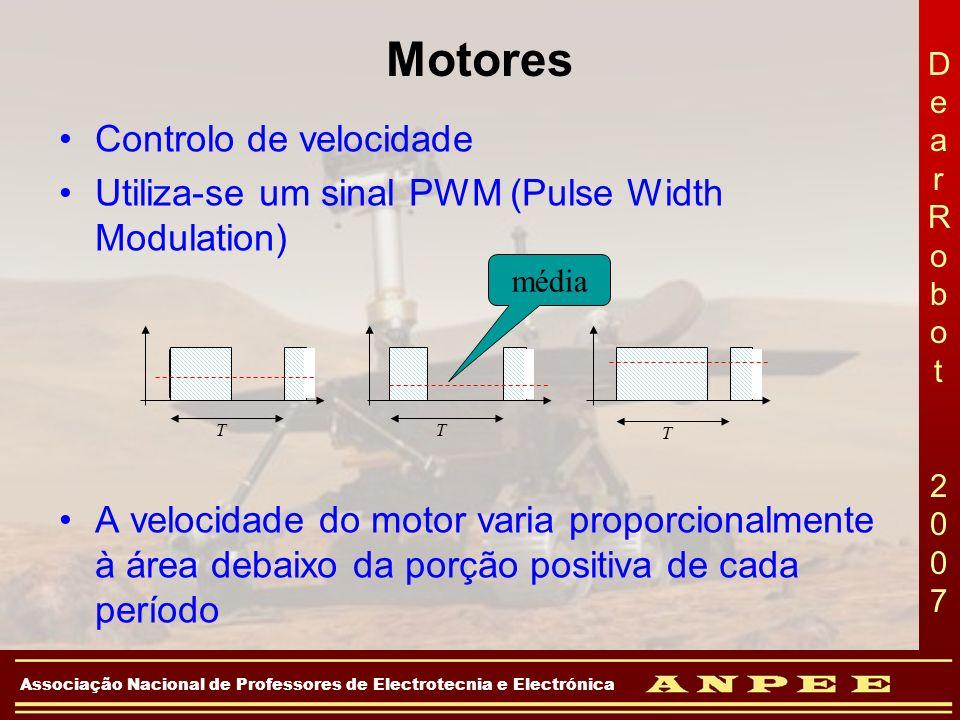 Motores Controlo de velocidade