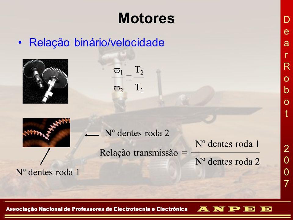 Motores Relação binário/velocidade 1 T2 2 T1 Nº dentes roda 2