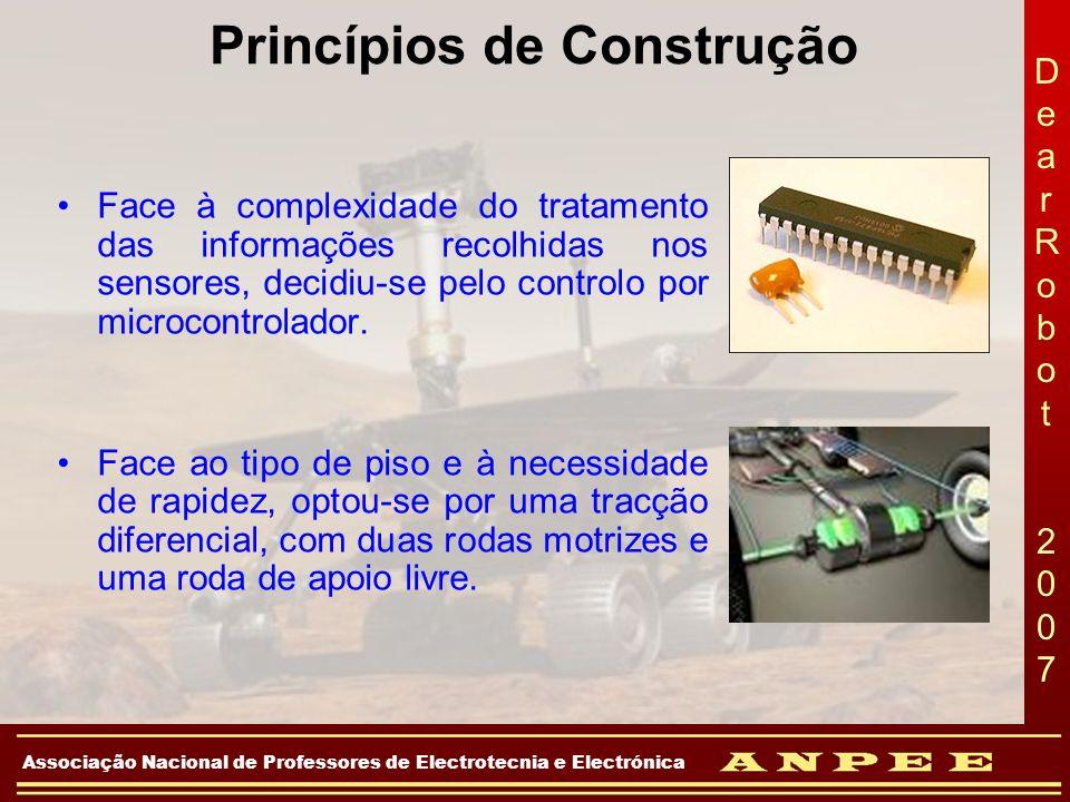 Princípios de Construção