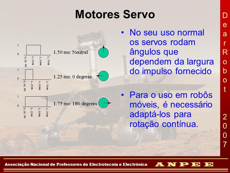 Motores Servo No seu uso normal os servos rodam ângulos que dependem da largura do impulso fornecido.