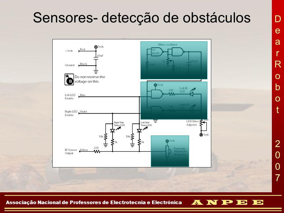 Sensores- detecção de obstáculos