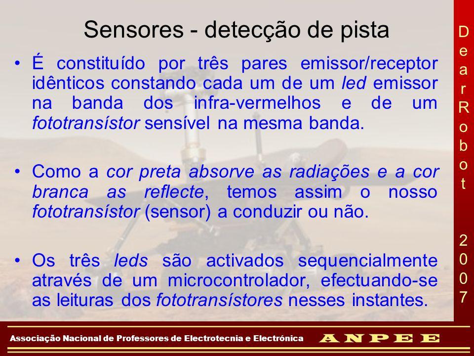 Sensores - detecção de pista