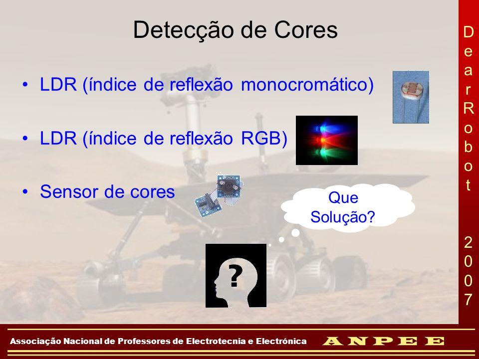 Detecção de Cores LDR (índice de reflexão monocromático)