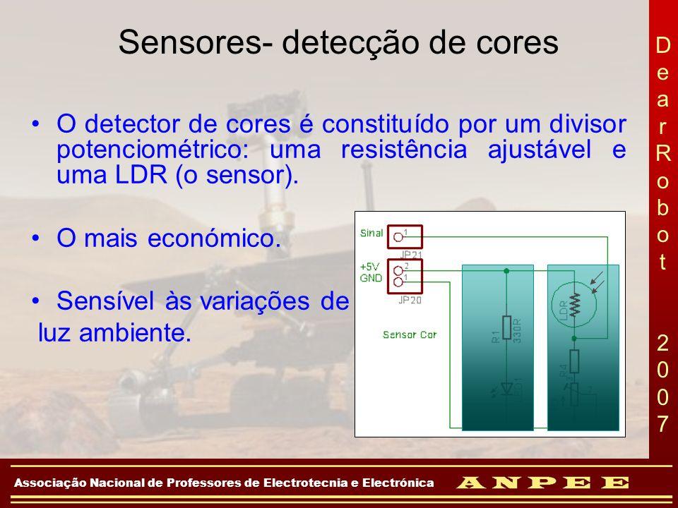 Sensores- detecção de cores