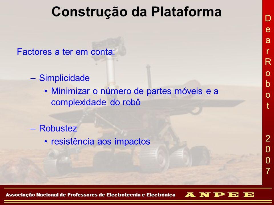 Construção da Plataforma