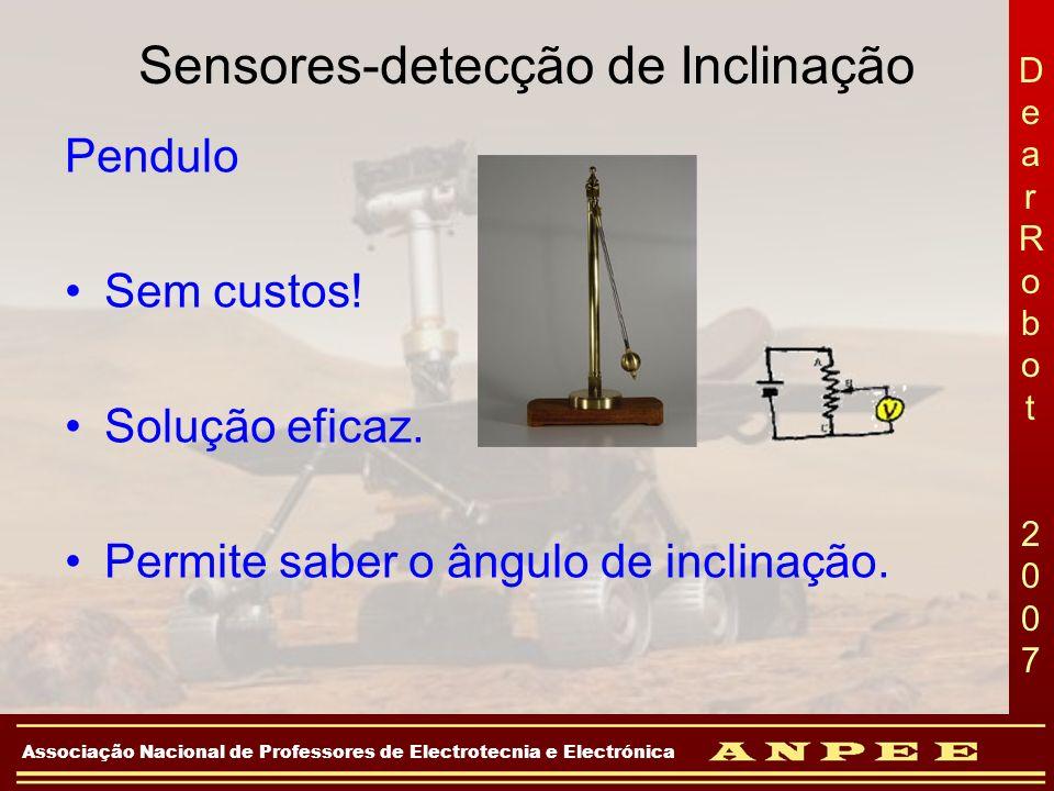 Sensores-detecção de Inclinação