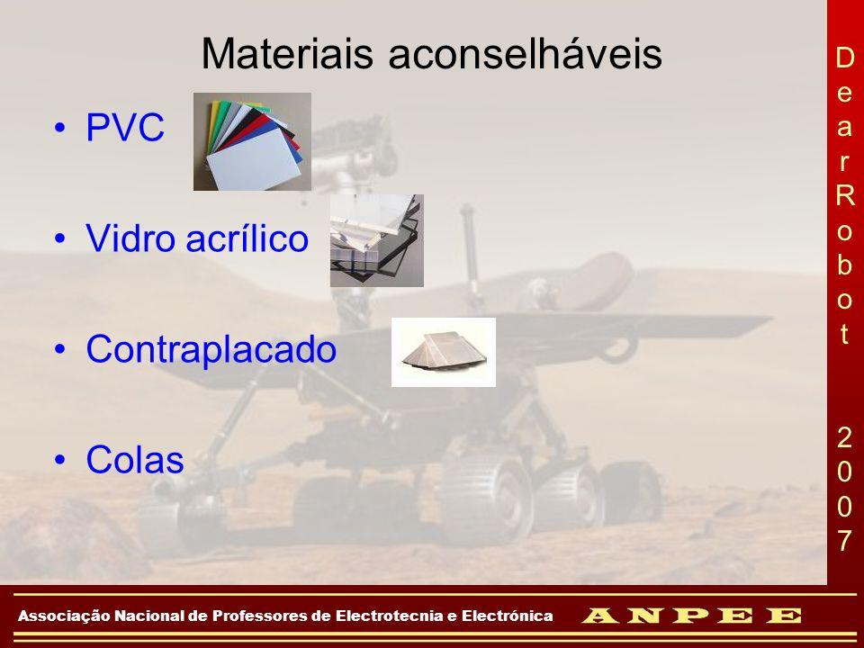 Materiais aconselháveis