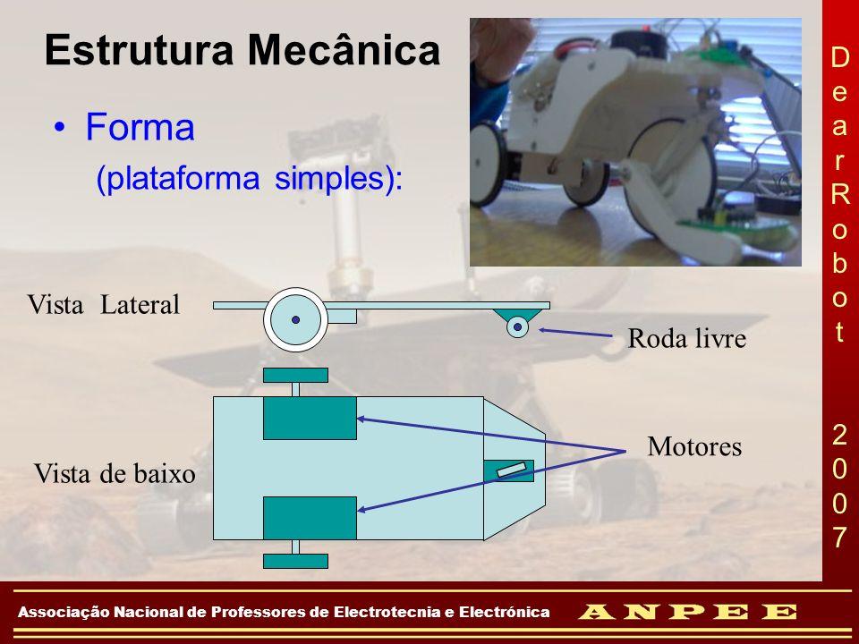 Estrutura Mecânica Forma (plataforma simples): Vista Lateral